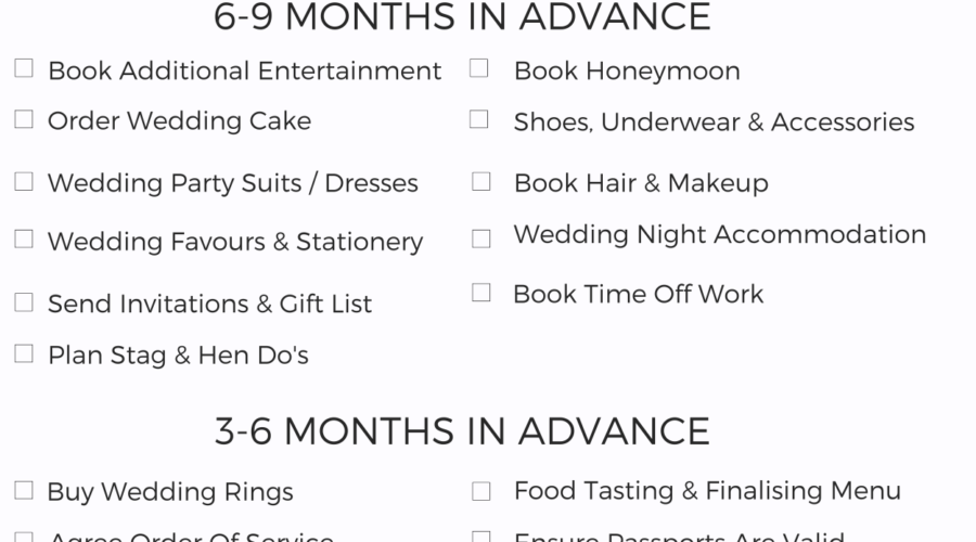Your Essential Wedding Checklist – UK Wedding Savings Blog